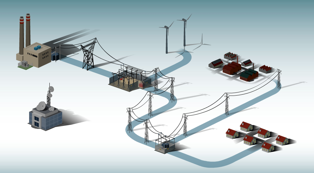 sistema de Suministro de electricidad