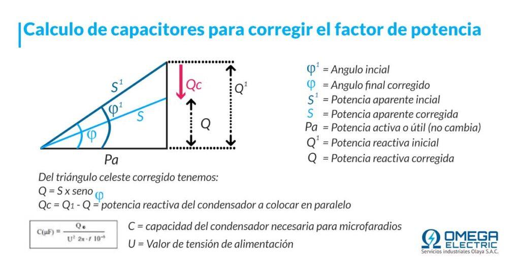 Calculo de capacitores para corregir el factor de potencia