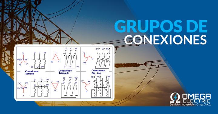 Grupo de conexiones